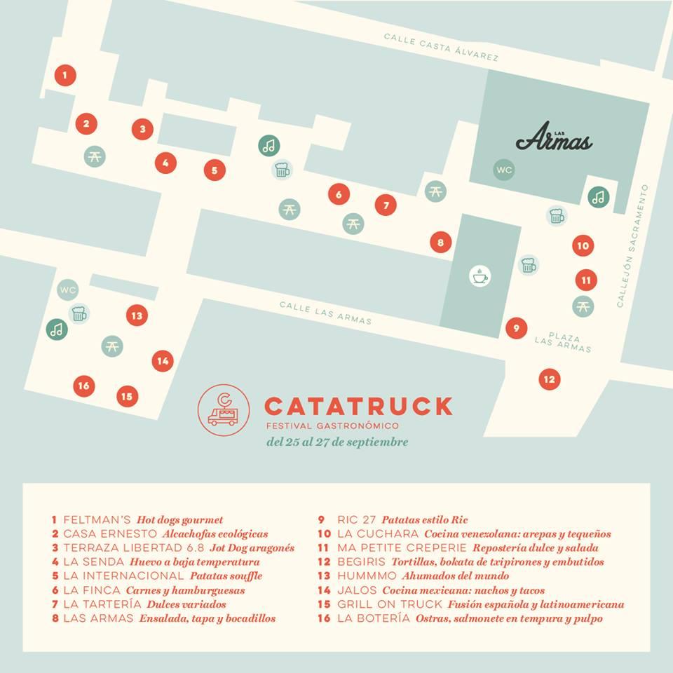 catatruck info